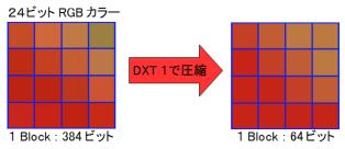DXT1_half