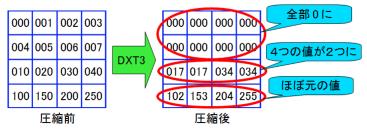 DXT3_example_half