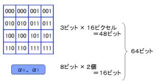DXT5_bit_half