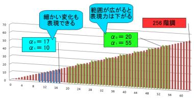 DXT5_graph_half