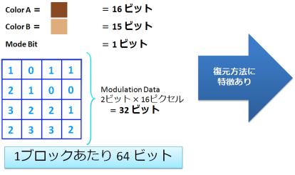 figure_block_structure_image_half-bycubic