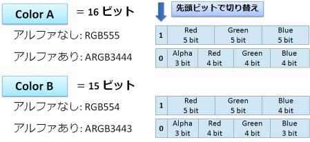 figure_pvrtc_color_info_half-bycubic