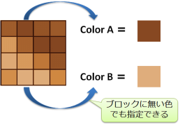 figure_select_2color_half-bycubic