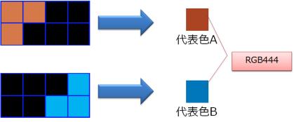 etc_algorithm02_half
