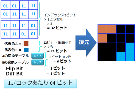 etc_algorithm05_half