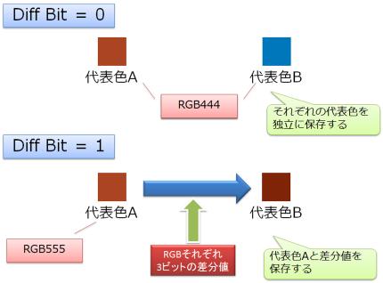 etc_algorithm06_half