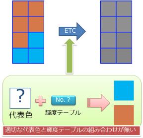 etc_algorithm08_half