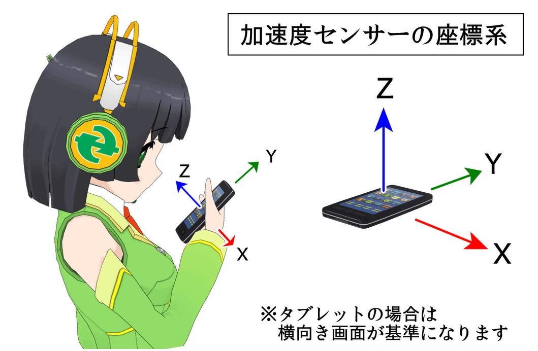計 どこ 歩数 android