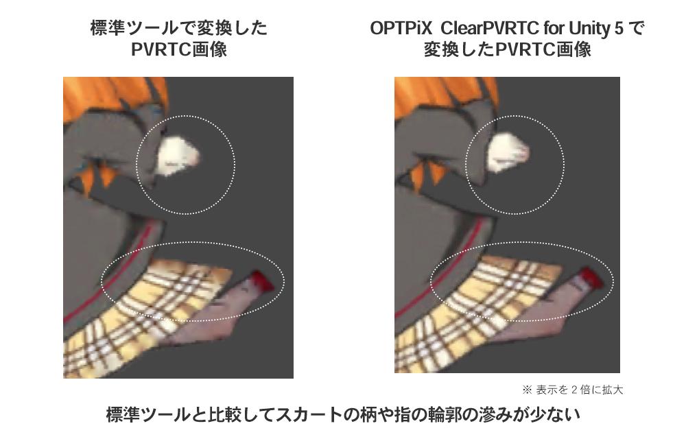 pvrtc_compare