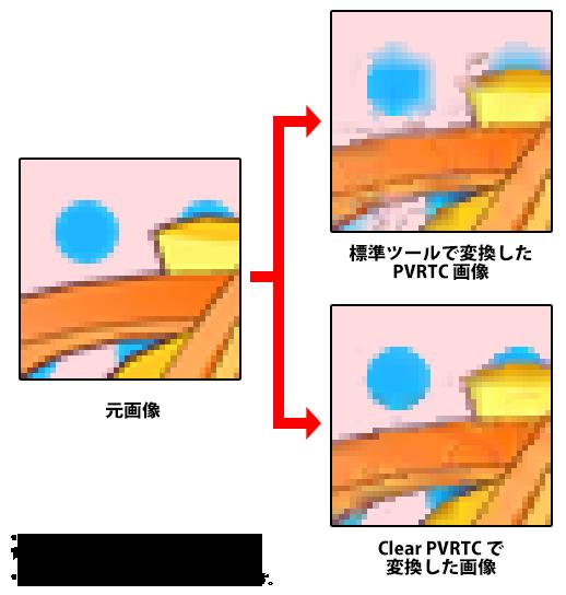 ClearPVRTC_comipo_sample